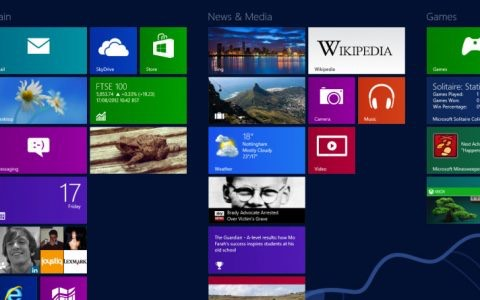 Windows 8 Review – Microsoft's Bold New Operating System Revealed